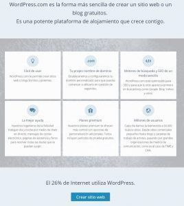 Curso de WordPress Facil de usar