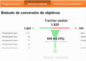 Paquete de conversiones Google Analytics